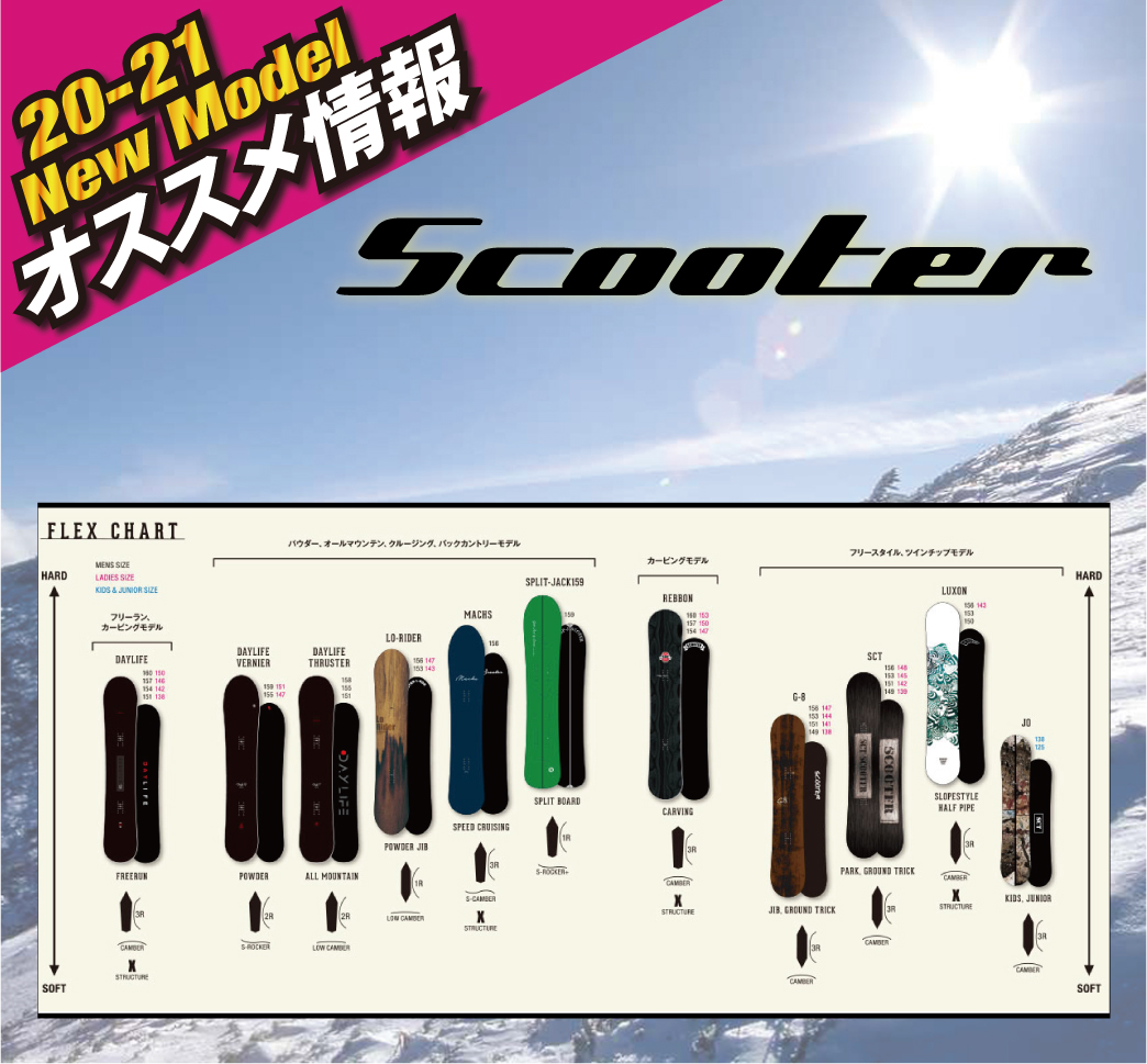 2021 SCOOTER 新作情報