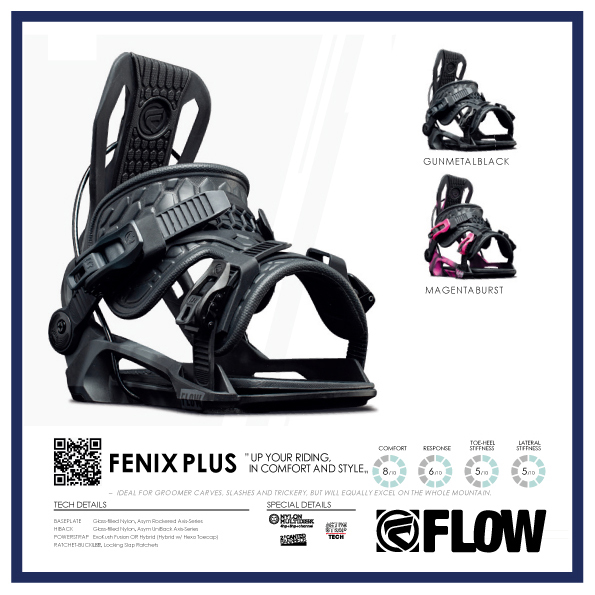 FENIX-PLUS