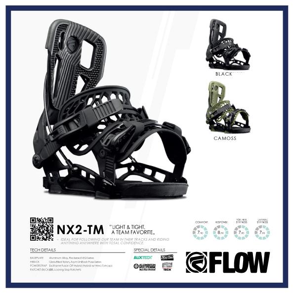 NX2-TM